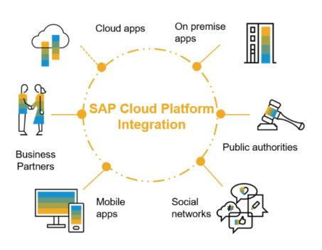 2020 abril 27 - SAP (1)